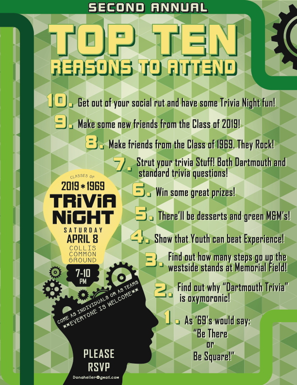 Reasons to attend Trivia night